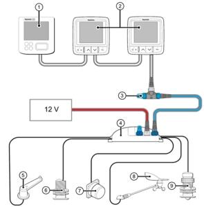 Raymarine iTC-5 Geber Interface ST60 Geber auf SeaTalk ng